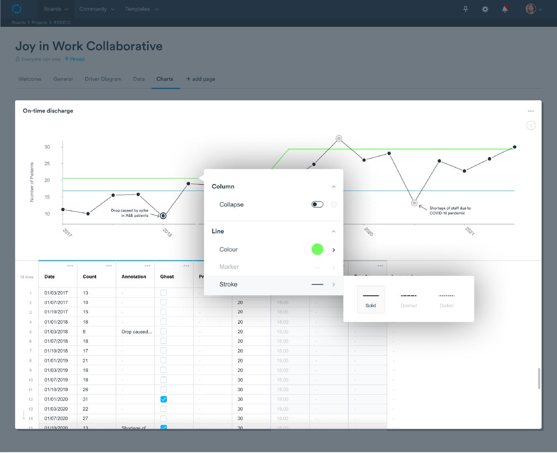 New look SPC chart interface