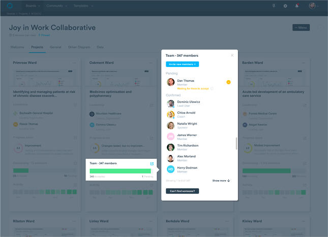 Managing project teams in one place - 01