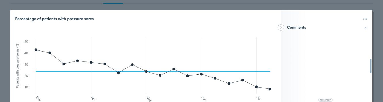 New chart type: % Run Chart
